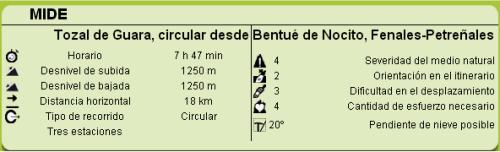 MIDE, TOZAL DE GUARA, CIRCULAR DESDE BENTUÉ DE NOCITO