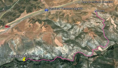 Bajada al Cañón del Val, Pozo de las Truchas